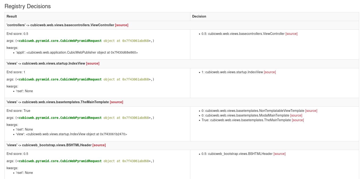 doc/_static/debugtoolbar_registry_decisions_panel.png