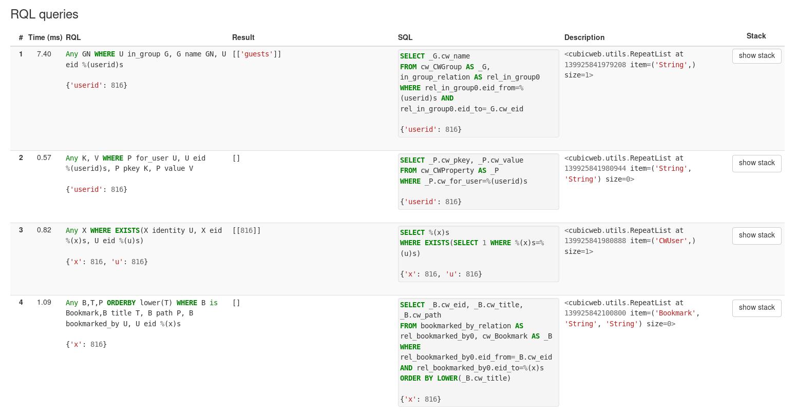 doc/_static/debugtoolbar_rql_panel.png