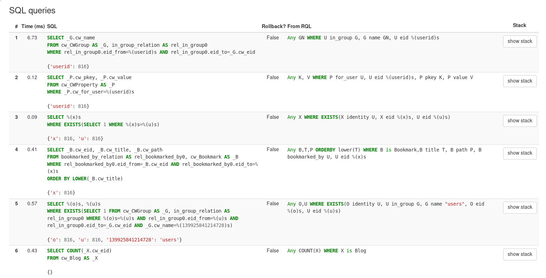 doc/_static/debugtoolbar_sql_panel.png